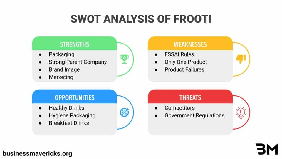 swot-analysis-of-frooti
