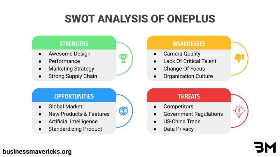 swot-analysis-of-oneplus