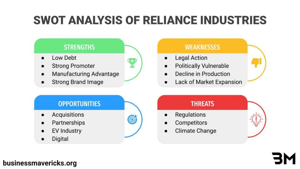 swot-analysis-of-reliance-industries